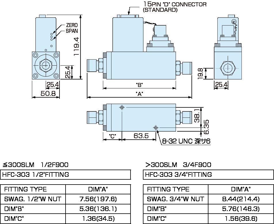 KOFLOC 可达1000SLM大流量质量流量控制器 HFC-303系列